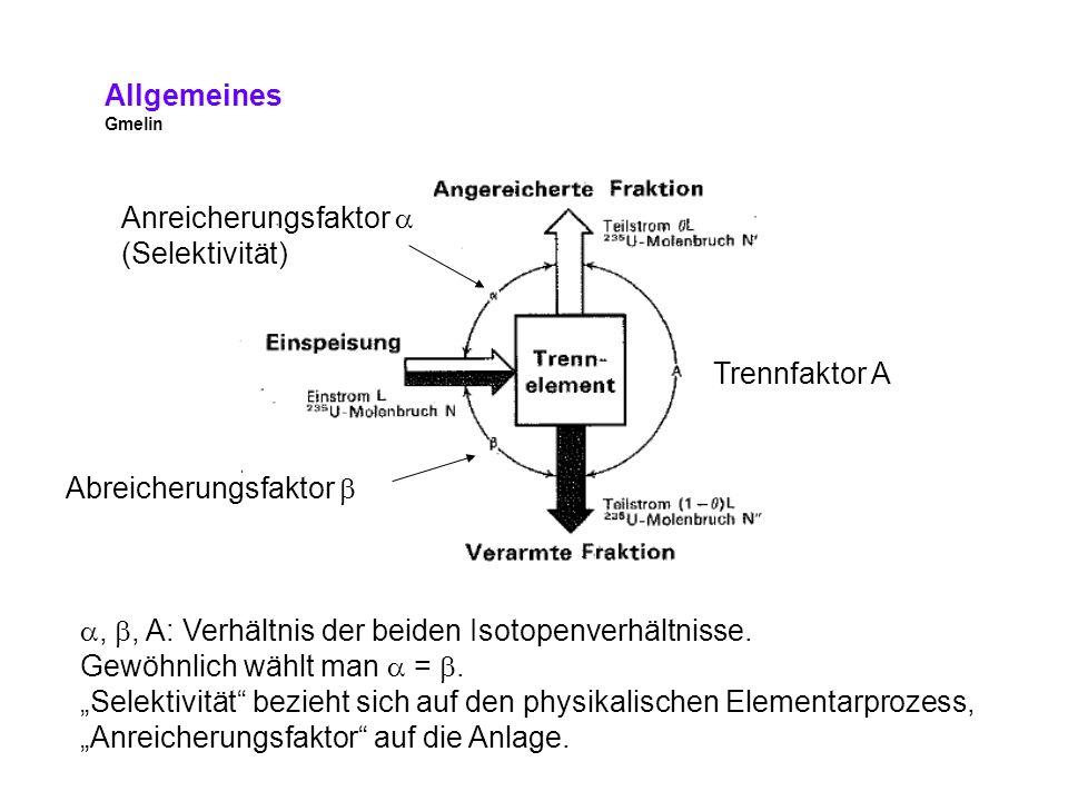 Allgemeines Gmelin Anreicherungsfaktor (Selektivität) Abreicherungsfaktor Trennfaktor A,, A: Verhältnis der beiden Isotopenverhältnisse. Gewöhnlich wä