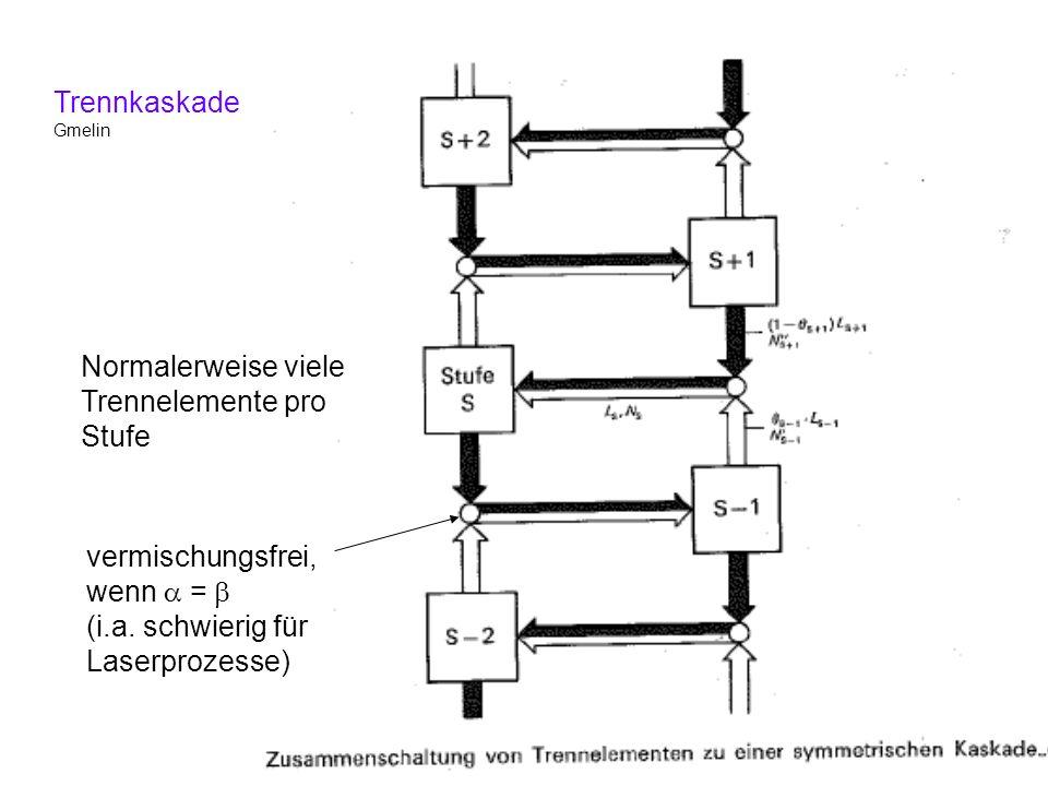 Trennkaskade Gmelin Normalerweise viele Trennelemente pro Stufe vermischungsfrei, wenn = (i.a. schwierig für Laserprozesse)