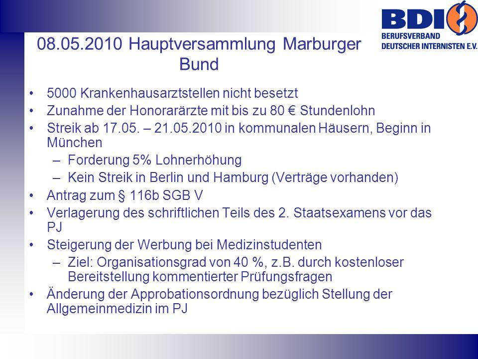 08.05.2010 Hauptversammlung Marburger Bund 5000 Krankenhausarztstellen nicht besetzt Zunahme der Honorarärzte mit bis zu 80 Stundenlohn Streik ab 17.0