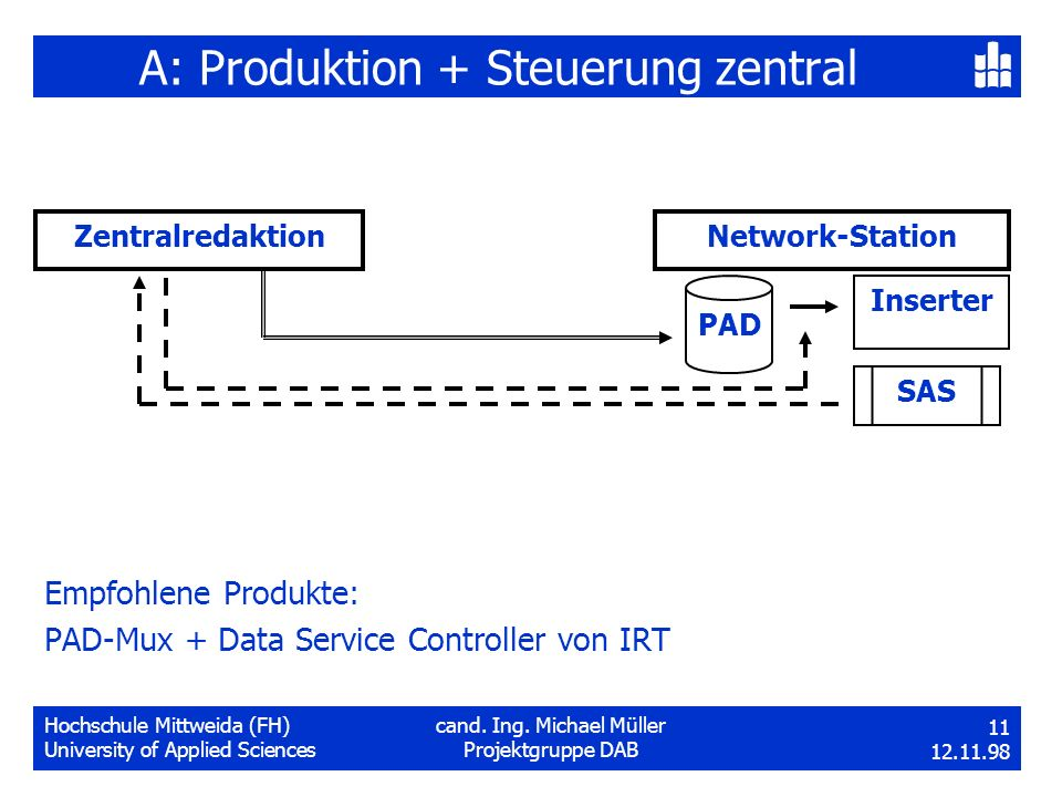 Hochschule Mittweida (FH)cand. Ing. Michael Müller University of Applied SciencesProjektgruppe DAB 11 12.11.98 A: Produktion + Steuerung zentral Empfo