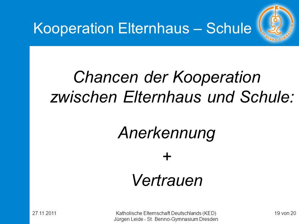 27.11.2011Katholische Elternschaft Deutschlands (KED) Jürgen Leide - St. Benno-Gymnasium Dresden 19 von 20 Kooperation Elternhaus – Schule Chancen der