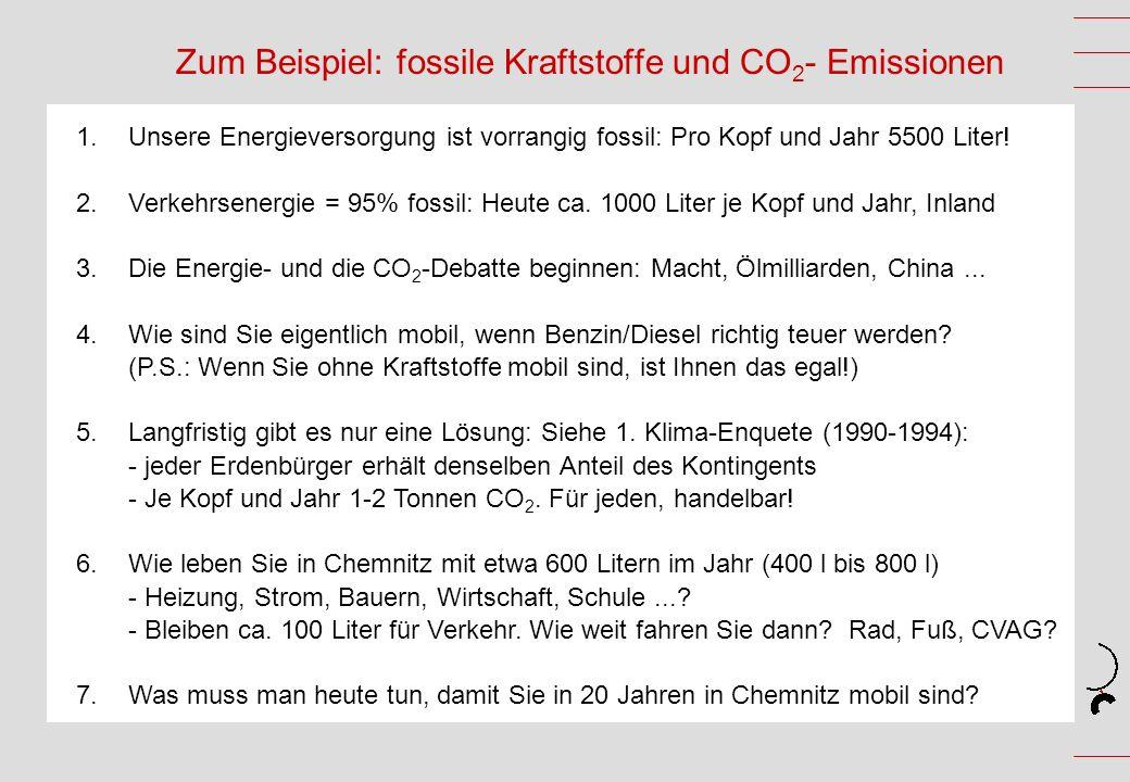Zum Beispiel: fossile Kraftstoffe und CO 2 - Emissionen 1.Unsere Energieversorgung ist vorrangig fossil: Pro Kopf und Jahr 5500 Liter! 2.Verkehrsenerg