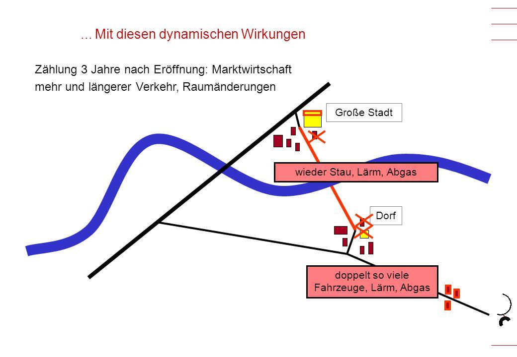 Zählung 3 Jahre nach Eröffnung: Marktwirtschaft mehr und längerer Verkehr, Raumänderungen...