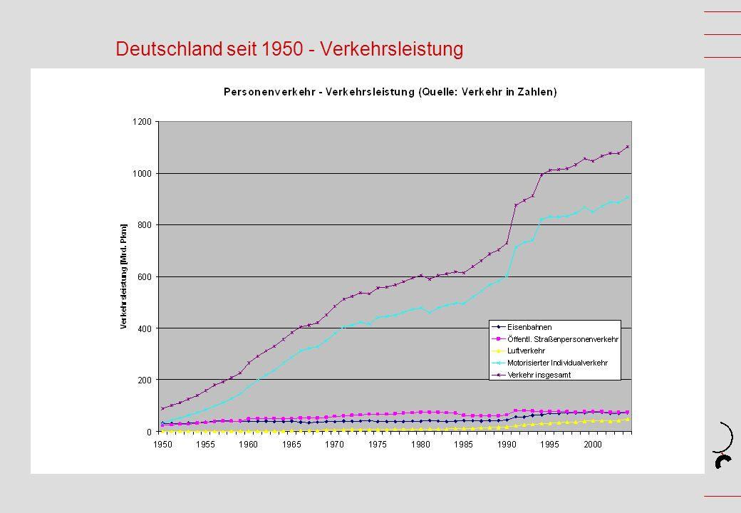 Deutschland seit 1950 - Verkehrsleistung