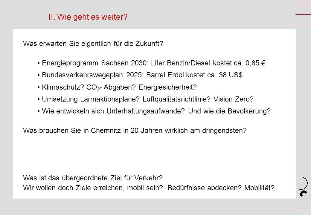 Was erwarten Sie eigentlich für die Zukunft? Energieprogramm Sachsen 2030: Liter Benzin/Diesel kostet ca. 0,85 Bundesverkehrswegeplan 2025: Barrel Erd