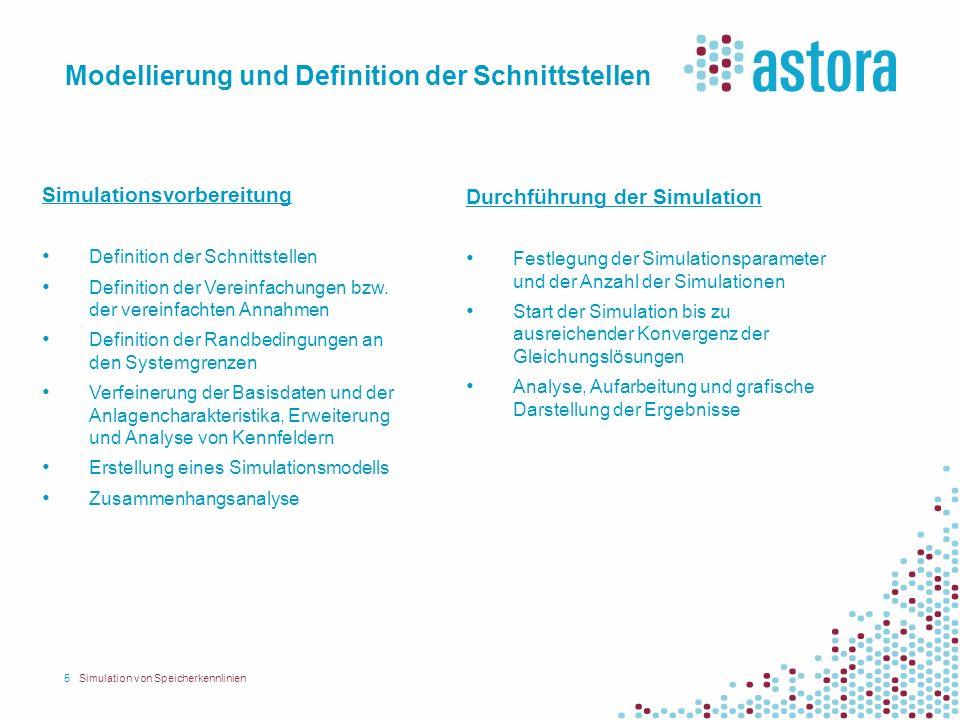 Modellierung und Definition der Schnittstellen 5Simulation von Speicherkennlinien Simulationsvorbereitung Definition der Schnittstellen Definition der Vereinfachungen bzw.