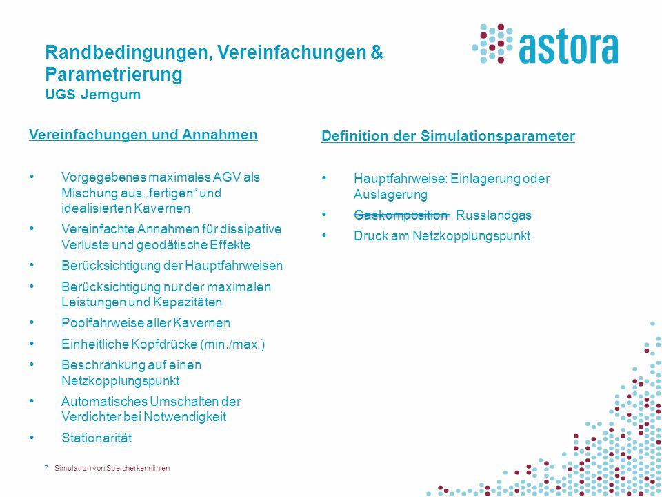 Randbedingungen, Vereinfachungen & Parametrierung UGS Jemgum 7Simulation von Speicherkennlinien Vereinfachungen und Annahmen Vorgegebenes maximales AG