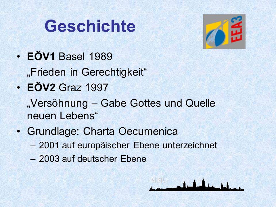 Geschichte EÖV1 Basel 1989 Frieden in Gerechtigkeit EÖV2 Graz 1997 Versöhnung – Gabe Gottes und Quelle neuen Lebens Grundlage: Charta Oecumenica –2001