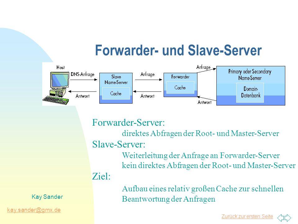 Zurück zur ersten Seite kay.sander@gmx.de Kay Sander Forwarder- und Slave-Server Forwarder-Server: direktes Abfragen der Root- und Master-Server Slave