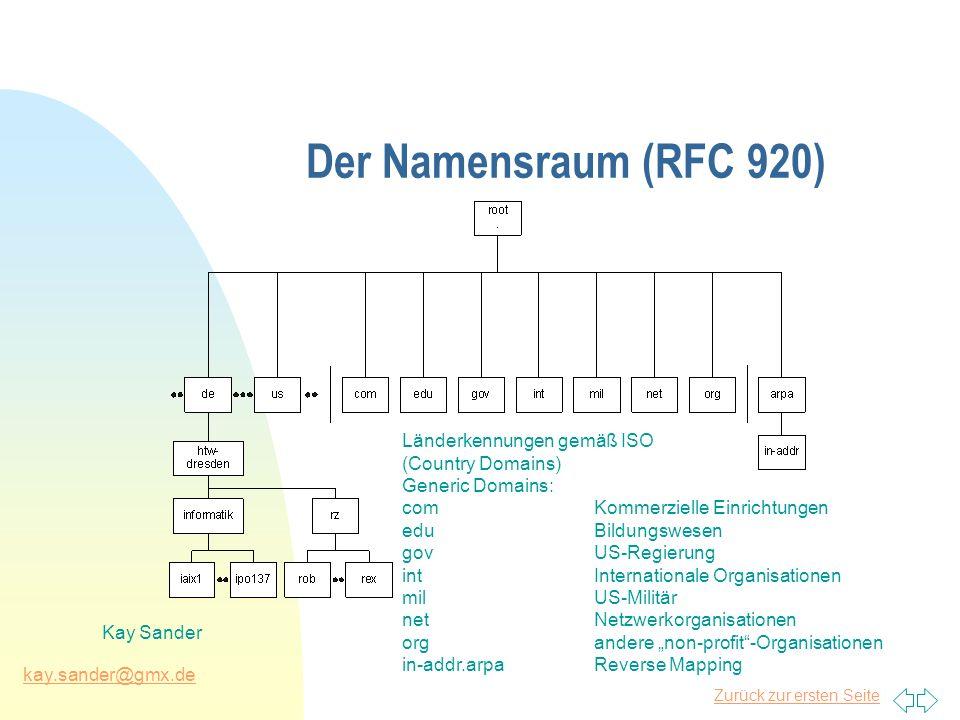 Zurück zur ersten Seite kay.sander@gmx.de Kay Sander Der Namensraum (RFC 920) Länderkennungen gemäß ISO (Country Domains) Generic Domains: comKommerzi