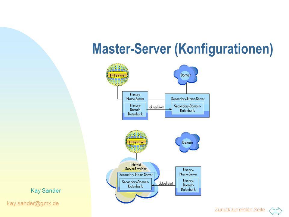Zurück zur ersten Seite kay.sander@gmx.de Kay Sander Caching-Server Jeder Nameserver ist auch Caching-Server.