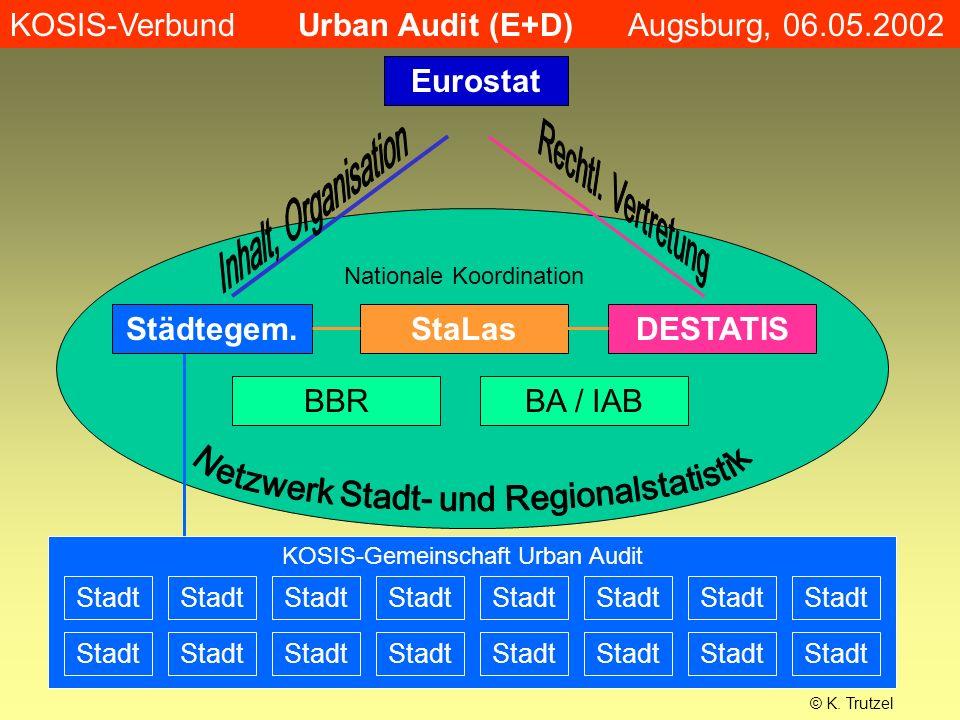 Nationale Koordination Eurostat Städtegem.DESTATISStaLas BBRBA / IAB Stadt KOSIS-Gemeinschaft Urban Audit © K. Trutzel KOSIS-VerbundUrban Audit (E+D)