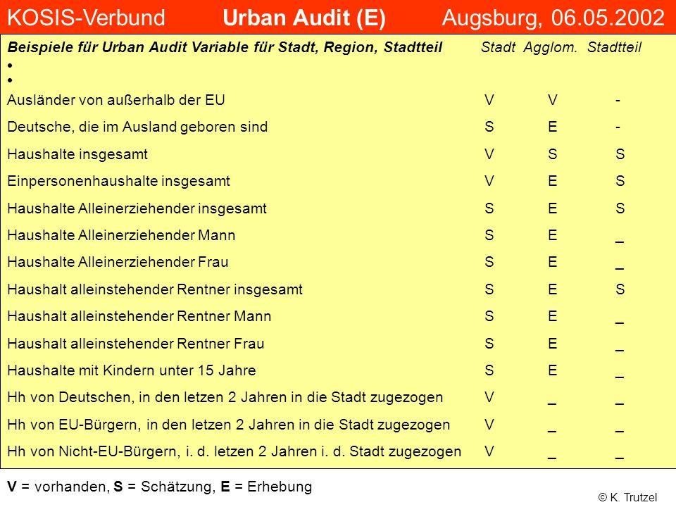 Beispiele für Urban Audit Variable für Stadt, Region, StadtteilStadt Agglom. Stadtteil Ausländer von außerhalb der EU VV- Deutsche, die im Ausland geb