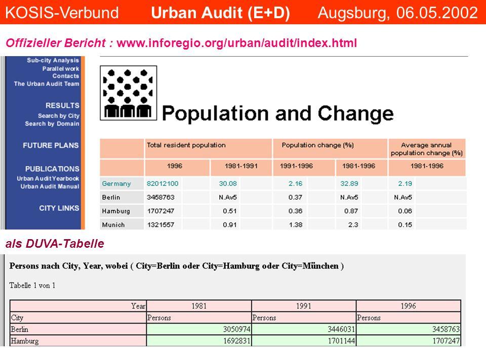 Offizieller Bericht : www.inforegio.org/urban/audit/index.html als DUVA-Tabelle KOSIS-VerbundUrban Audit (E+D) Augsburg, 06.05.2002