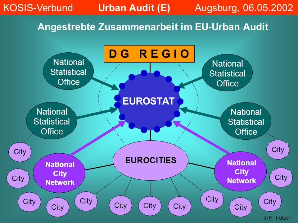 D G R E G I O City EUROCITIES City National City Network City National City Network National Statistical Office Angestrebte Zusammenarbeit im EU-Urban