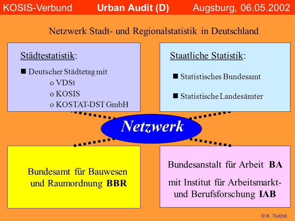 © K. Trutzel Netzwerk Stadt- und Regionalstatistik in Deutschland Bundesamt für Bauwesen und Raumordnung BBR Bundesanstalt für Arbeit BA mit Institut