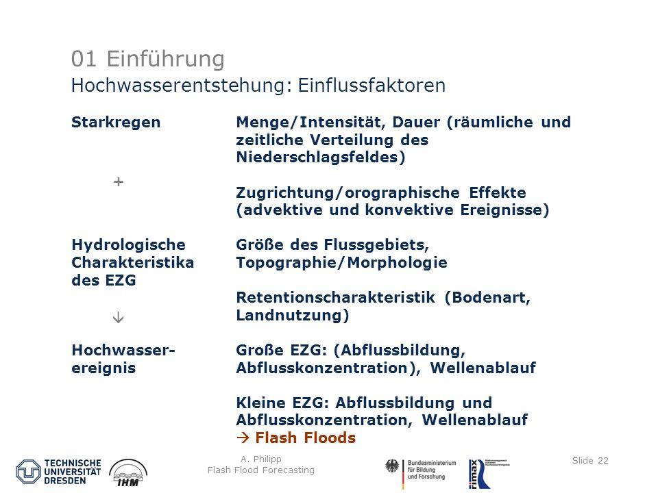 A. Philipp Flash Flood Forecasting Slide 22 01 Einführung Starkregen Hydrologische Charakteristika des EZG Hochwasser- ereignis Hochwasserentstehung: