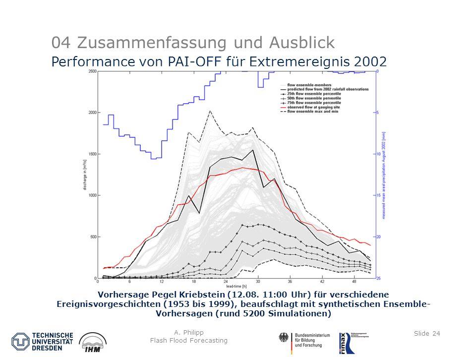A. Philipp Flash Flood Forecasting Slide 24 04 Zusammenfassung und Ausblick Performance von PAI-OFF für Extremereignis 2002 Vorhersage Pegel Kriebstei