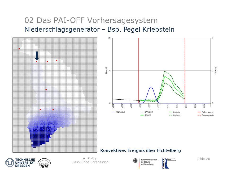 A. Philipp Flash Flood Forecasting Slide 28 02 Das PAI-OFF Vorhersagesystem Niederschlagsgenerator – Bsp. Pegel Kriebstein Konvektives Ereignis über F