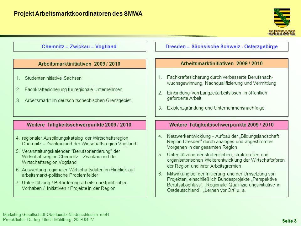 Projekt Arbeitsmarktkoordinatoren des SMWA Marketing-Gesellschaft Oberlausitz-Niederschlesien mbH Projektleiter: Dr.-Ing.