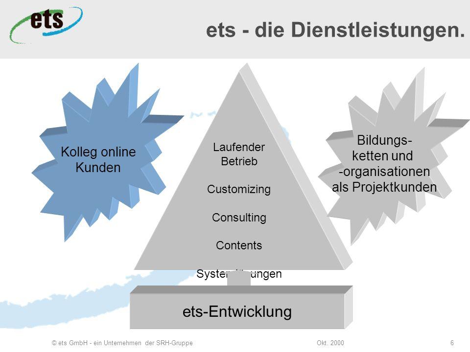 Okt. 2000© ets GmbH - ein Unternehmen der SRH-Gruppe6 Laufender Betrieb Customizing Consulting Contents Systemlösungen ets-Entwicklung ets - die Diens