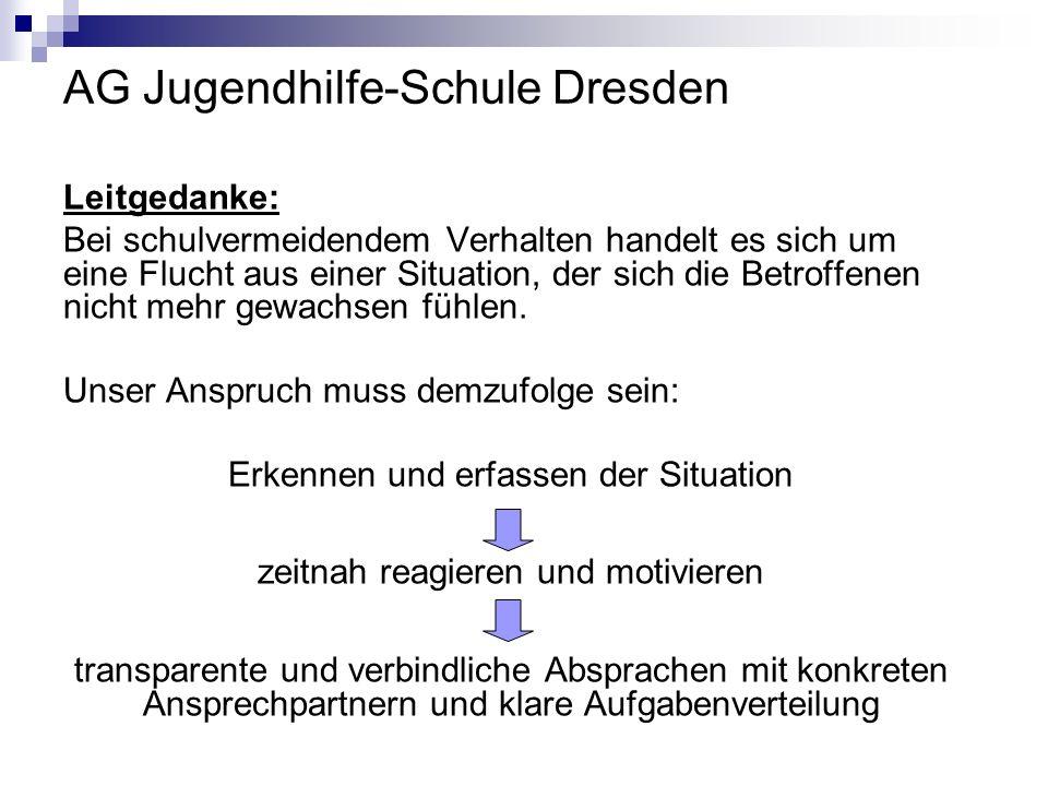 AG Jugendhilfe-Schule Dresden Leitgedanke: Bei schulvermeidendem Verhalten handelt es sich um eine Flucht aus einer Situation, der sich die Betroffene