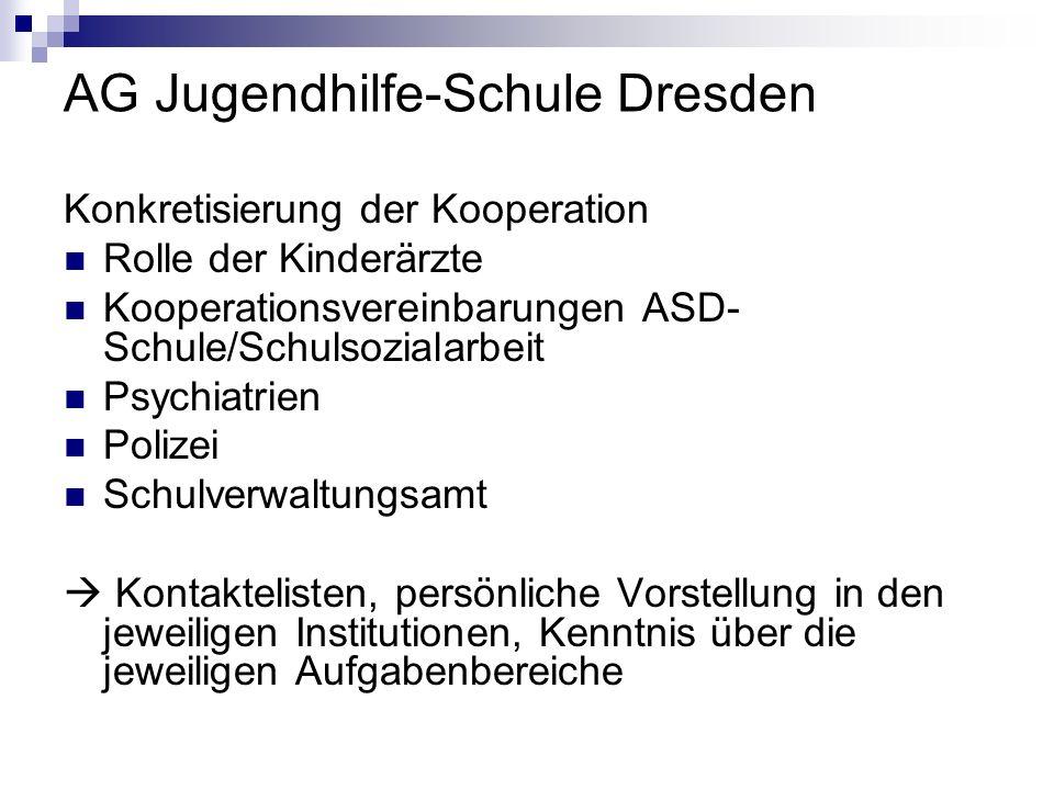 AG Jugendhilfe-Schule Dresden Konkretisierung der Kooperation Rolle der Kinderärzte Kooperationsvereinbarungen ASD- Schule/Schulsozialarbeit Psychiatr