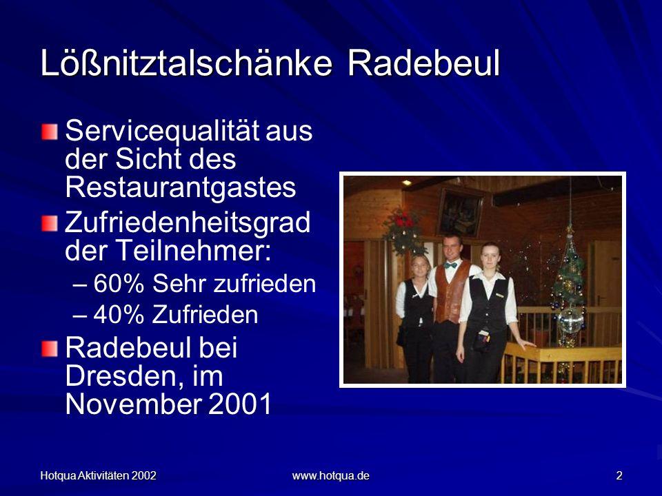 Hotqua Aktivitäten 2002 www.hotqua.de 2 Lößnitztalschänke Radebeul Servicequalität aus der Sicht des Restaurantgastes Zufriedenheitsgrad der Teilnehmer: – –60% Sehr zufrieden – –40% Zufrieden Radebeul bei Dresden, im November 2001