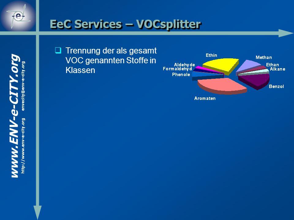 www.ENV-e-CITY.org http://www.env-e-city.org envecity@env-e-city.org EeC Services – VOCsplitter Trennung der als gesamt VOC genannten Stoffe in Klasse