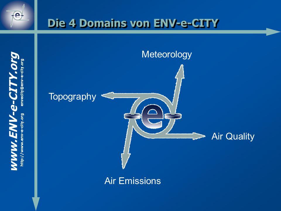 www.ENV-e-CITY.org http://www.env-e-city.org envecity@env-e-city.org Potentielle Nutzer von ENV-e-CITY Stadtverwaltungen Ingenieurbüros Forschungseinrichtungen Interessierte Bürger