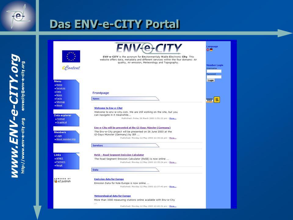 www.ENV-e-CITY.org http://www.env-e-city.org envecity@env-e-city.org Komponennten des Portals I Die ENV-e-CITY Metadatenbank Basierend auf dem Dublin Core Metadata Element Set DC.TITLE DC.DESCRIPTION Erweitert um umweltspezifische bzw.