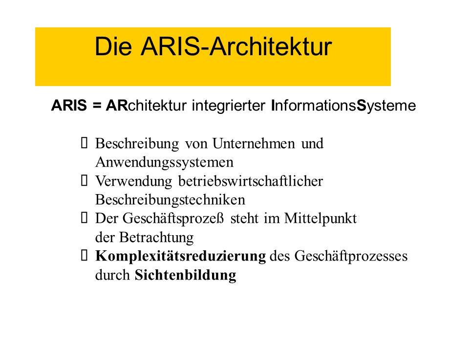 ARIS = ARchitektur integrierter InformationsSysteme Beschreibung von Unternehmen und Anwendungssystemen Verwendung betriebswirtschaftlicher Beschreibu
