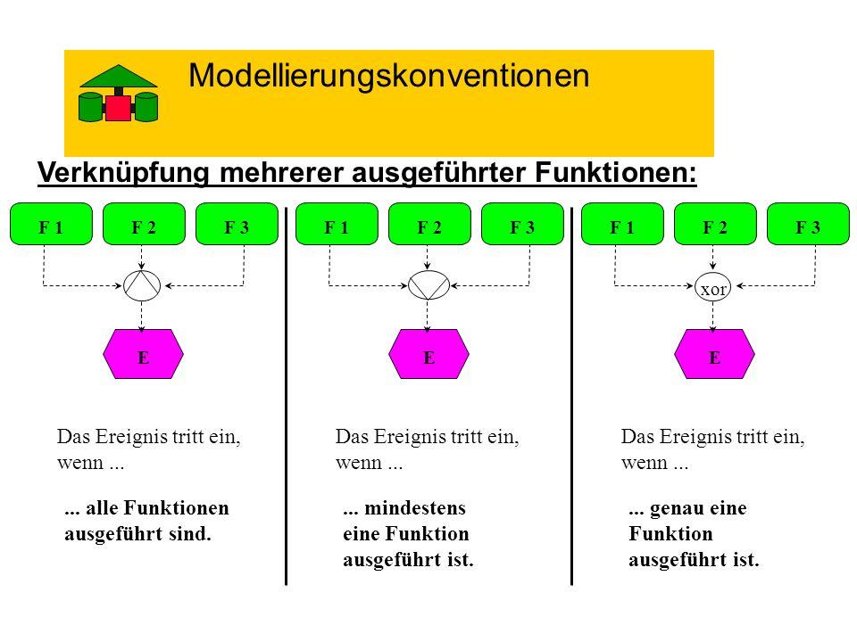Verknüpfung mehrerer ausgeführter Funktionen: xor F 2 E F 1F 3F 2 E F 1F 3F 2 E F 1F 3 Das Ereignis tritt ein, wenn...... alle Funktionen ausgeführt s
