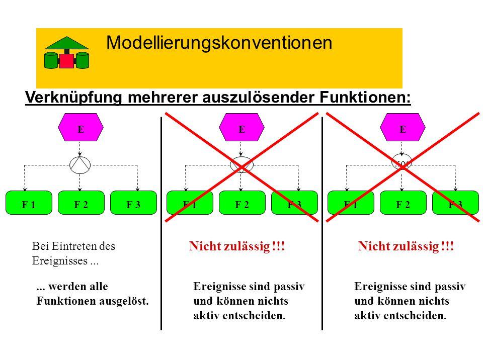 Verknüpfung mehrerer auszulösender Funktionen: xor Bei Eintreten des Ereignisses...... werden alle Funktionen ausgelöst. Nicht zulässig !!! Ereignisse