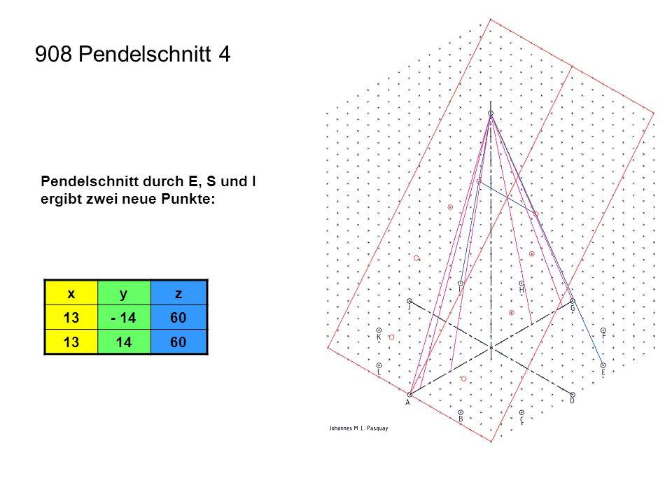 908 Pendelschnitt 4 Pendelschnitt durch E, S und I ergibt zwei neue Punkte: xyz 13- 1460 131460