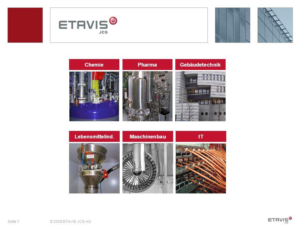 Seite 18© 2005 ETAVIS JCS AG Stilllegung / Umnutzung einer Anlage führt zwangsläufig zu einem neuen Projekt, welches nach den bekannten Projektphasen abgewickelt wird.