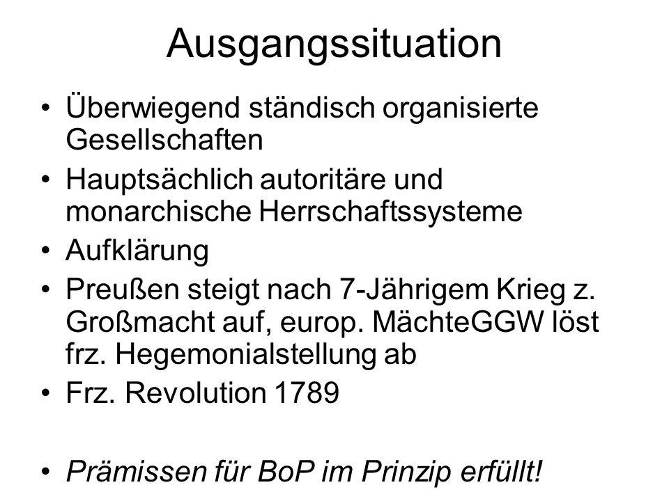 Ausgangssituation Überwiegend ständisch organisierte Gesellschaften Hauptsächlich autoritäre und monarchische Herrschaftssysteme Aufklärung Preußen st