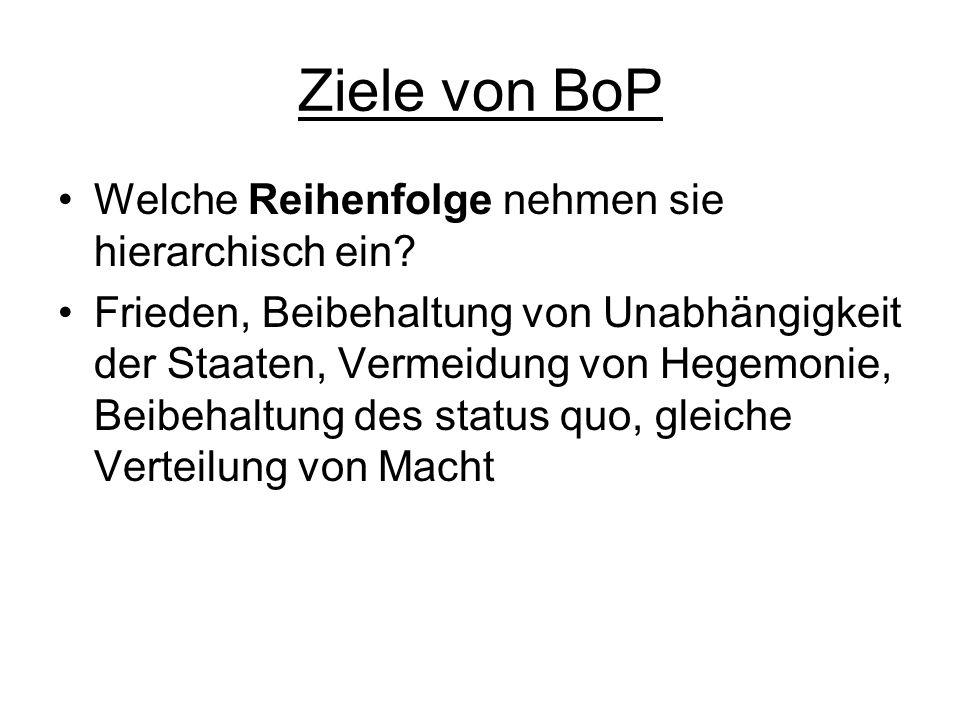 Ziele von BoP Welche Reihenfolge nehmen sie hierarchisch ein? Frieden, Beibehaltung von Unabhängigkeit der Staaten, Vermeidung von Hegemonie, Beibehal