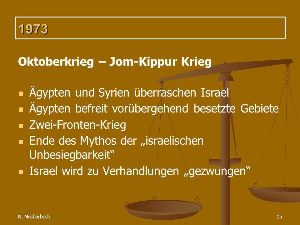 N. Musharbash15 1973 Oktoberkrieg – Jom-Kippur Krieg Ägypten und Syrien überraschen Israel Ägypten befreit vorübergehend besetzte Gebiete Zwei-Fronten