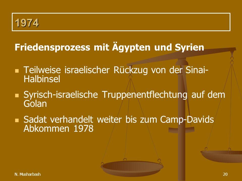 N. Musharbash20 1974 Friedensprozess mit Ägypten und Syrien Teilweise israelischer Rückzug von der Sinai- Halbinsel Syrisch-israelische Truppenentflec