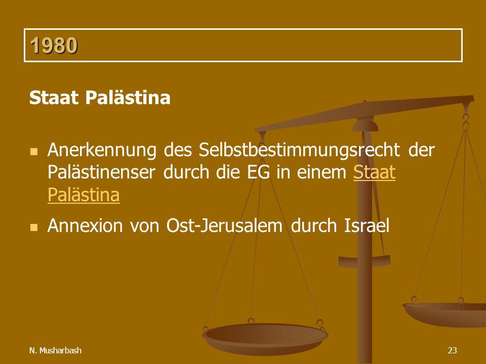 N. Musharbash23 1980 Staat Palästina Anerkennung des Selbstbestimmungsrecht der Palästinenser durch die EG in einem Staat PalästinaStaat Palästina Ann