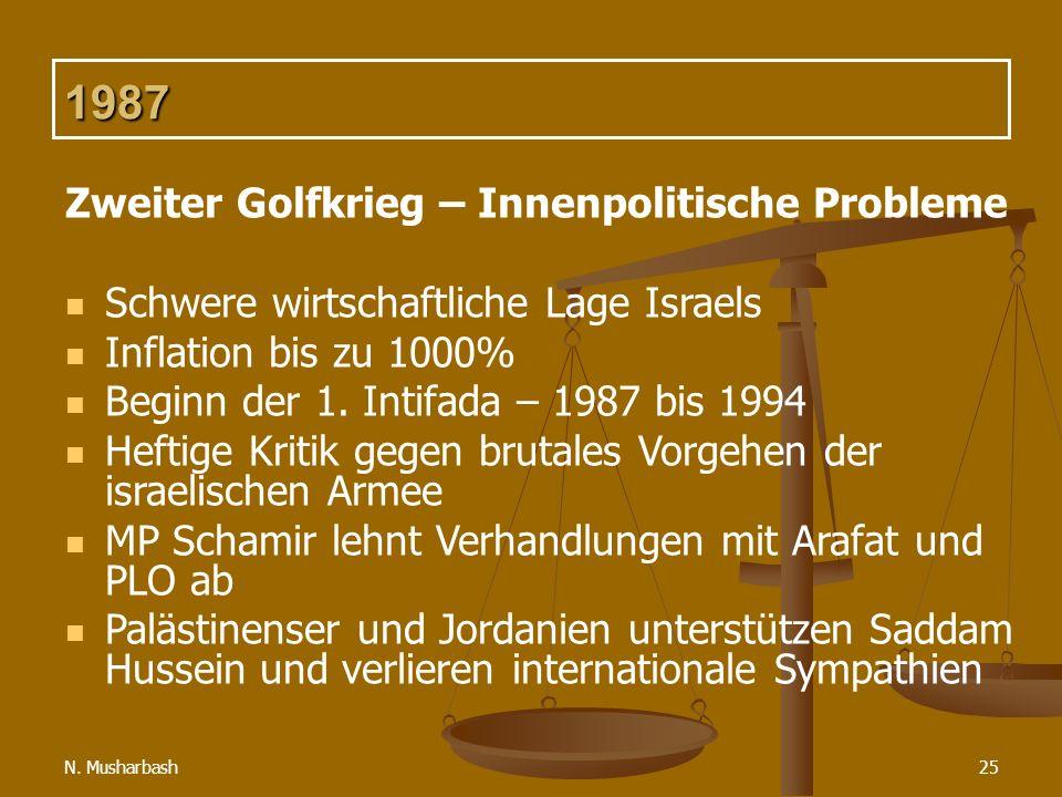 N. Musharbash25 1987 Zweiter Golfkrieg – Innenpolitische Probleme Schwere wirtschaftliche Lage Israels Inflation bis zu 1000% Beginn der 1. Intifada –