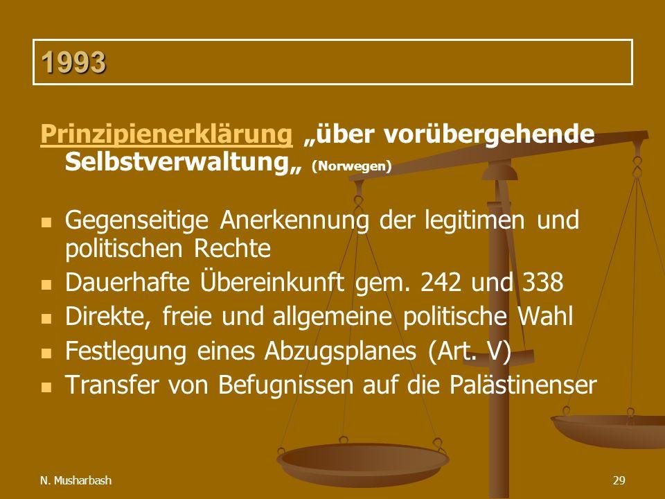 N. Musharbash29 1993 PrinzipienerklärungPrinzipienerklärung über vorübergehende Selbstverwaltung (Norwegen) Gegenseitige Anerkennung der legitimen und