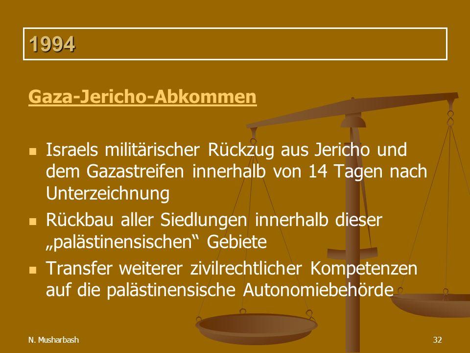 N. Musharbash32 1994 Gaza-Jericho-Abkommen Israels militärischer Rückzug aus Jericho und dem Gazastreifen innerhalb von 14 Tagen nach Unterzeichnung R