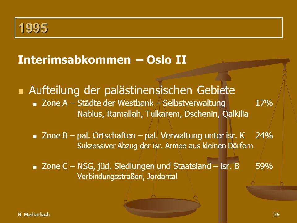 N. Musharbash36 1995 Interimsabkommen – Oslo II Aufteilung der palästinensischen Gebiete Zone A – Städte der Westbank – Selbstverwaltung17% Nablus, Ra