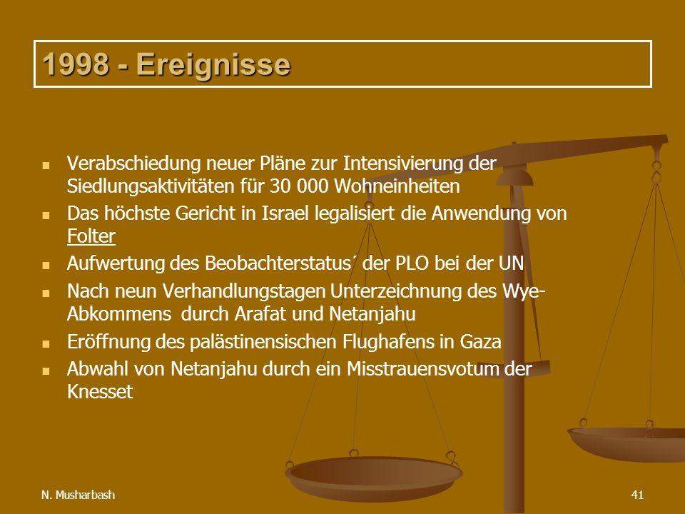 N. Musharbash41 1998 - Ereignisse Verabschiedung neuer Pläne zur Intensivierung der Siedlungsaktivitäten für 30 000 Wohneinheiten Das höchste Gericht