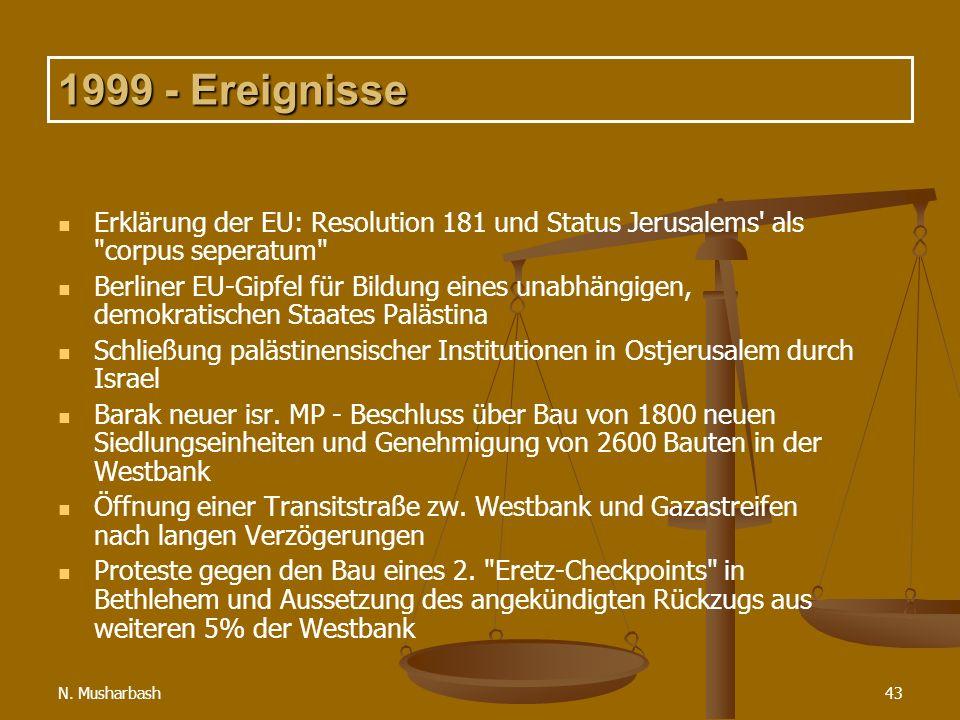 N. Musharbash43 1999 - Ereignisse Erklärung der EU: Resolution 181 und Status Jerusalems' als