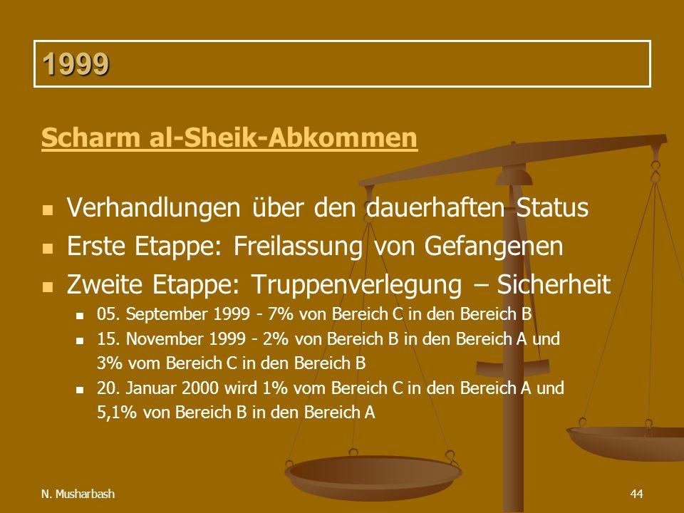 N. Musharbash44 1999 Scharm al-Sheik-Abkommen Verhandlungen über den dauerhaften Status Erste Etappe: Freilassung von Gefangenen Zweite Etappe: Truppe