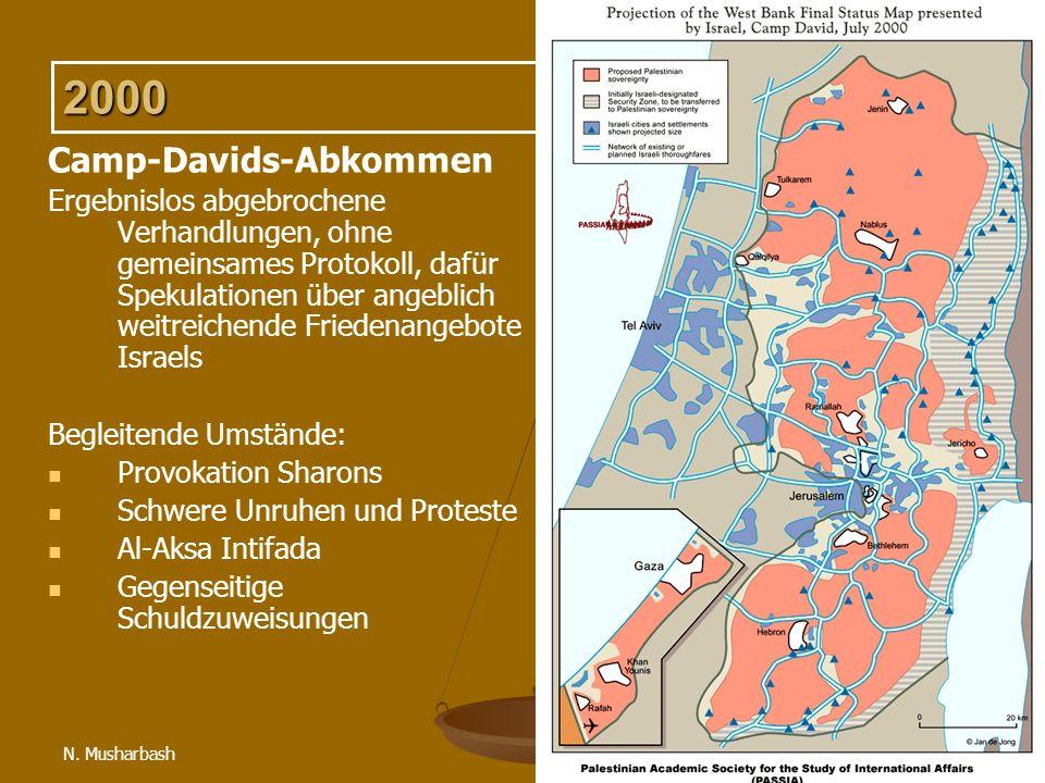 N. Musharbash47 2000 Camp-Davids-Abkommen Ergebnislos abgebrochene Verhandlungen, ohne gemeinsames Protokoll, dafür Spekulationen über angeblich weitr