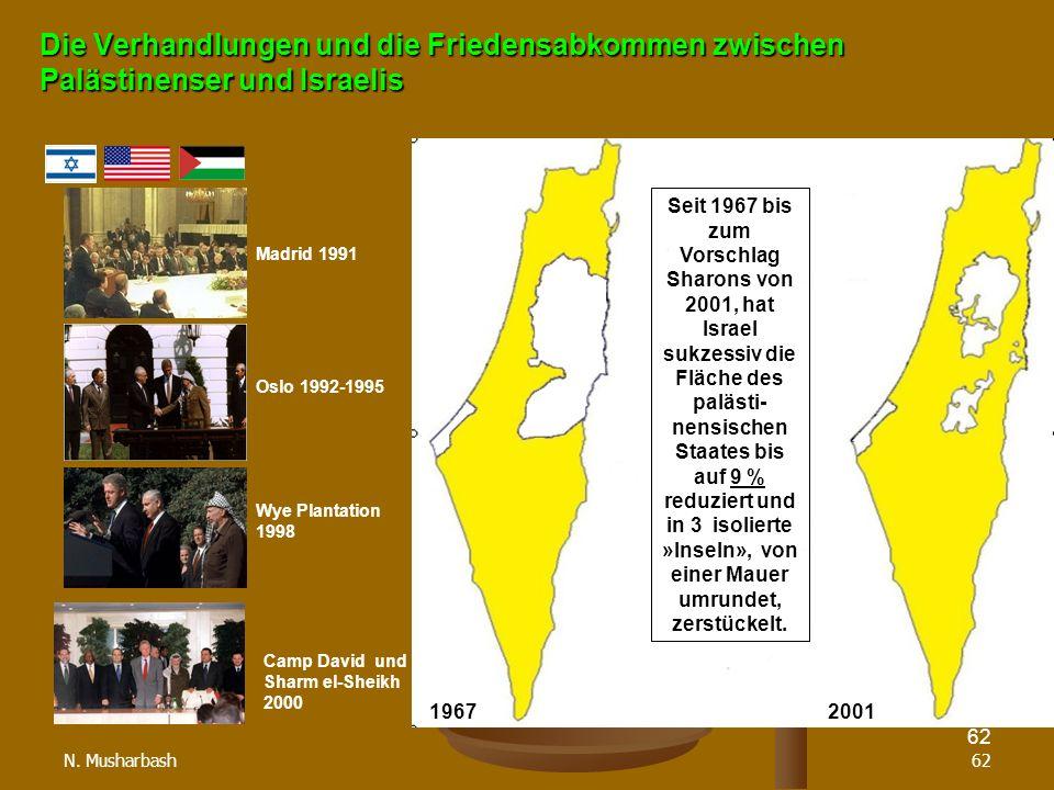 N. Musharbash62 Die Verhandlungen und die Friedensabkommen zwischen Palästinenser und Israelis DAL 1967 19672001 Seit 1967 bis zum Vorschlag Sharons v